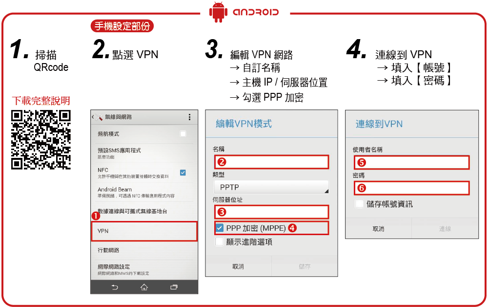 andriod vpn